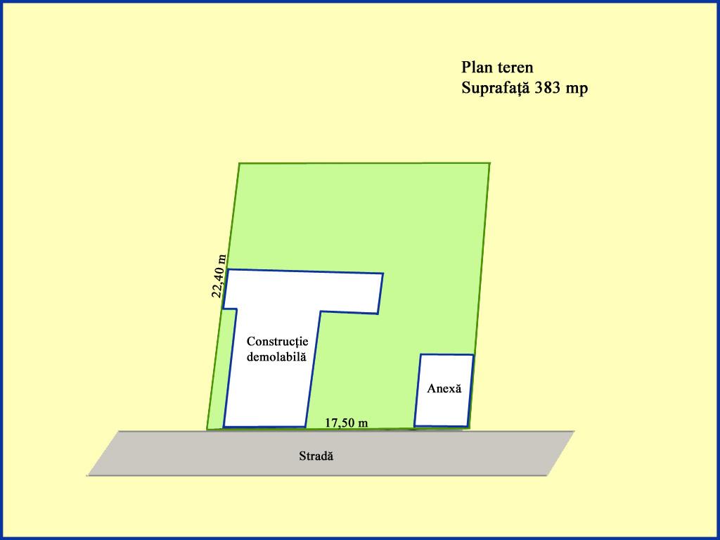 Plan teren