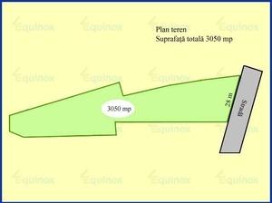 Planul terenului